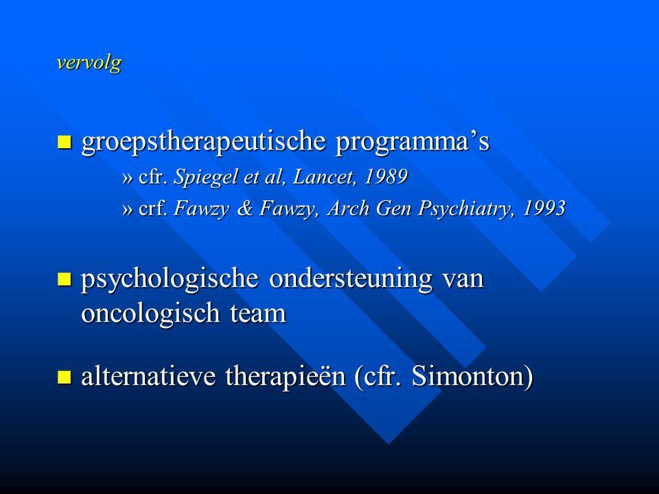 groepstherapeutische programma's