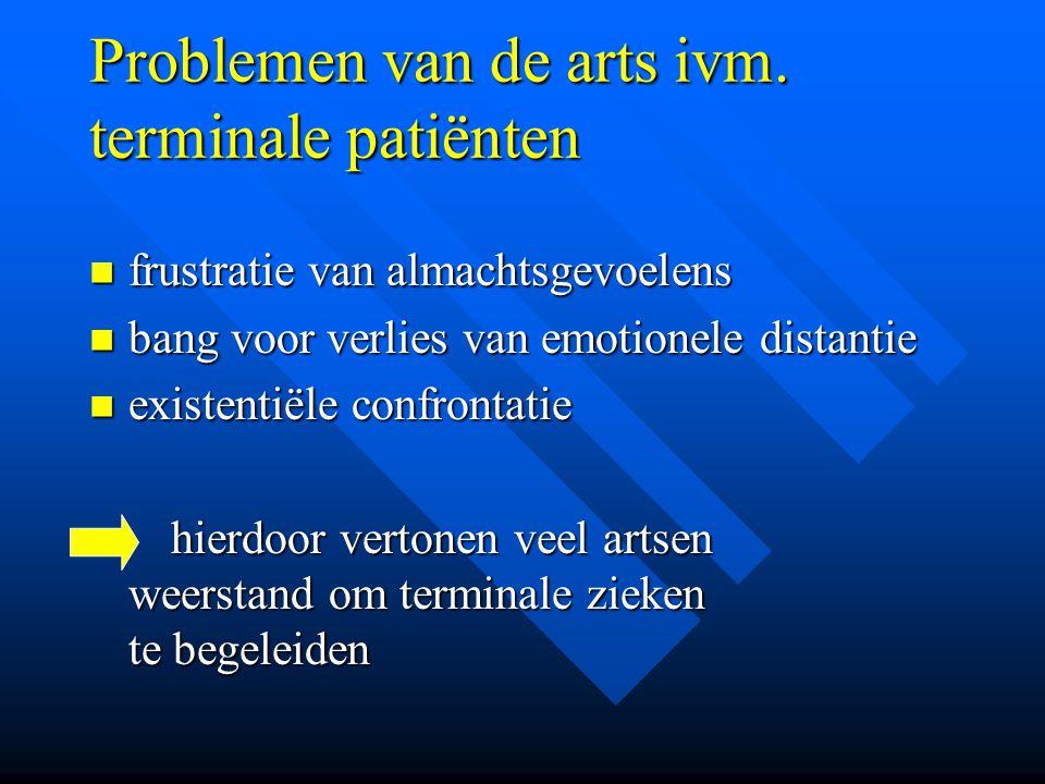 Problemen van de arts ivm. terminale patiënten