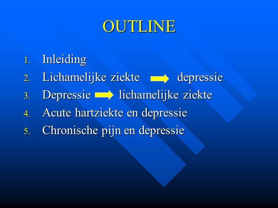OUTLINE Inleiding Lichamelijke ziekte depressie