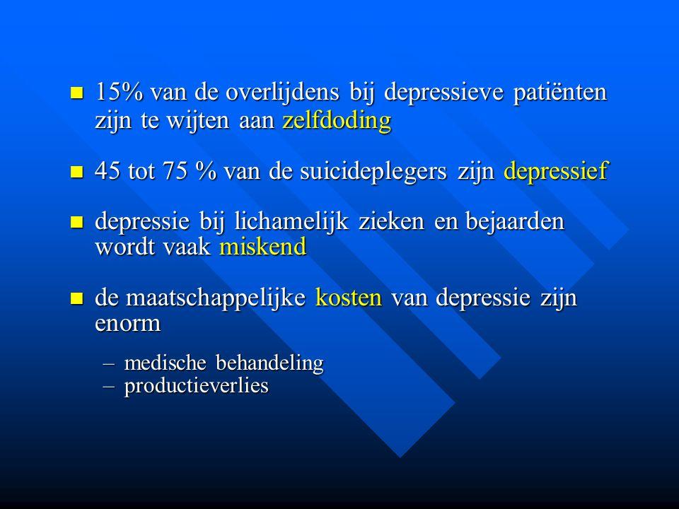 45 tot 75 % van de suicideplegers zijn depressief