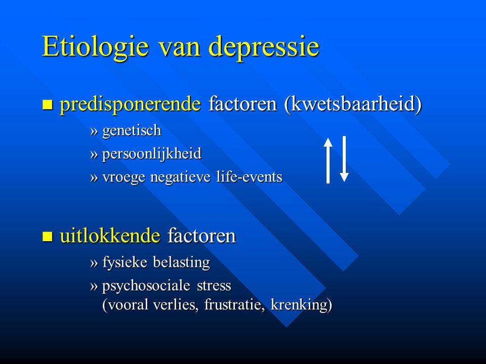 Etiologie van depressie