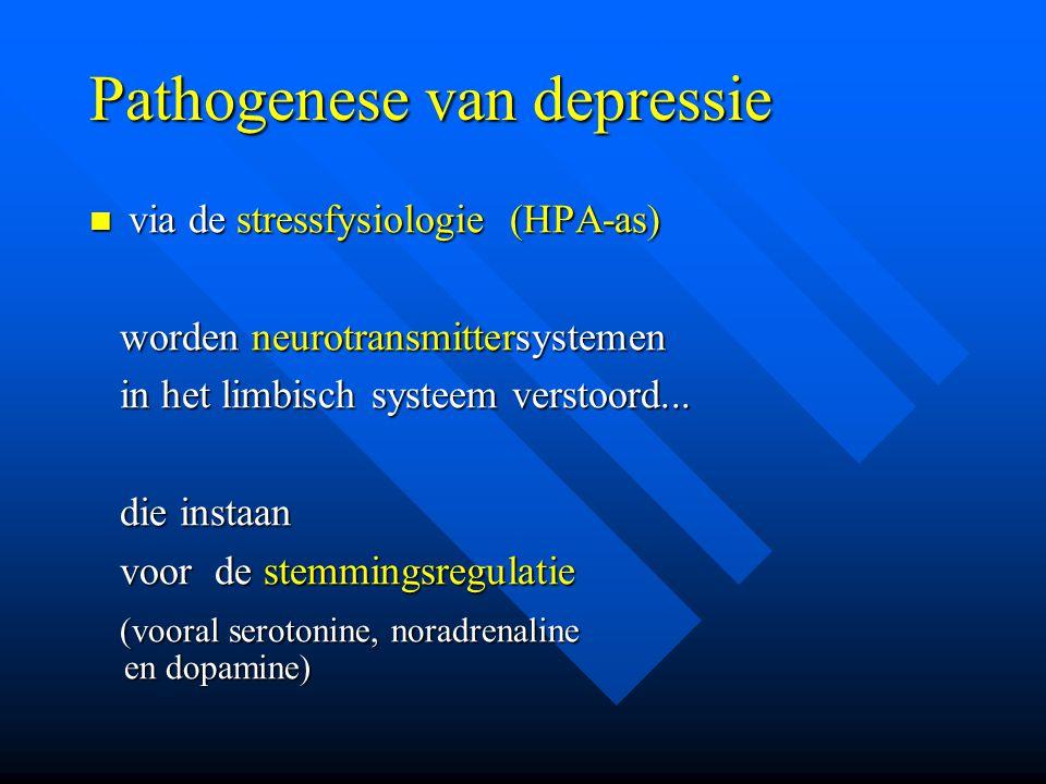Pathogenese van depressie