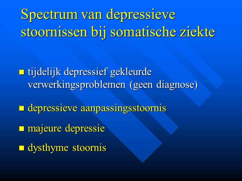Spectrum van depressieve stoornissen bij somatische ziekte