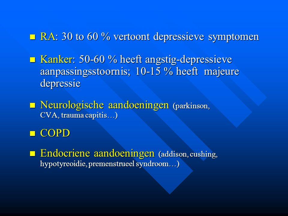 RA: 30 to 60 % vertoont depressieve symptomen