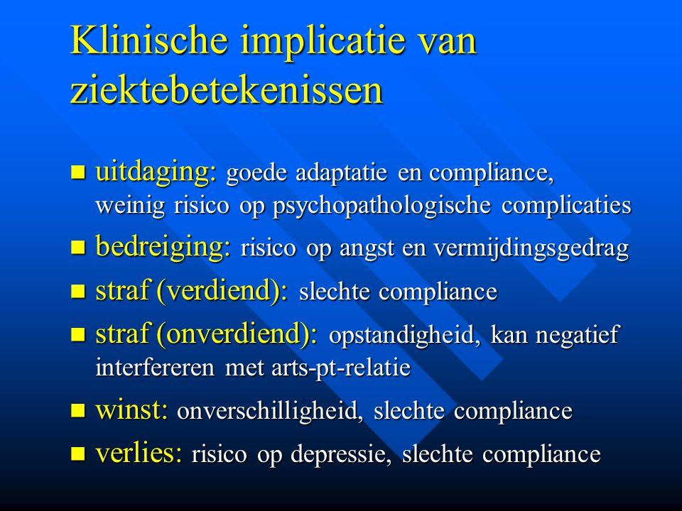 Klinische implicatie van ziektebetekenissen