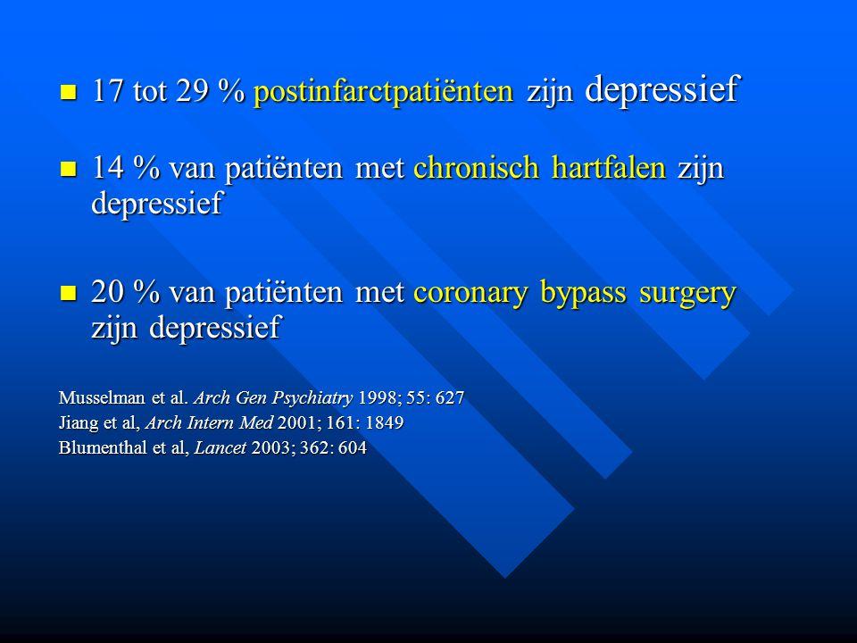 17 tot 29 % postinfarctpatiënten zijn depressief