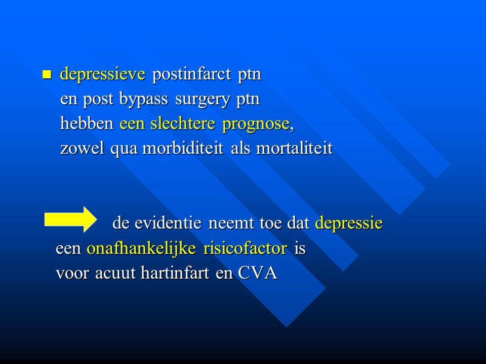 depressieve postinfarct ptn