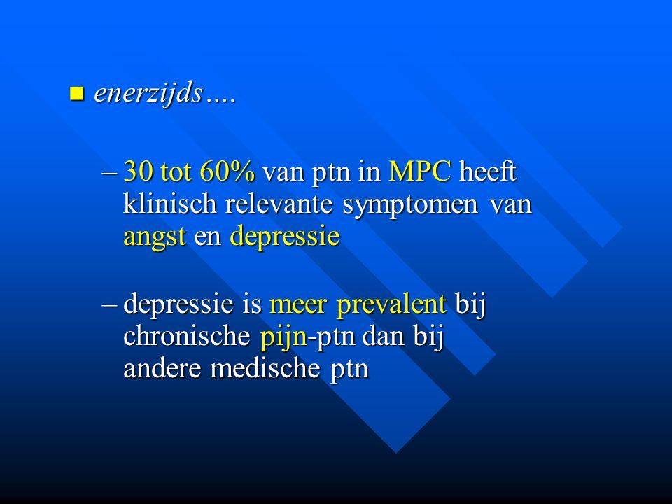 enerzijds…. 30 tot 60% van ptn in MPC heeft klinisch relevante symptomen van angst en depressie.
