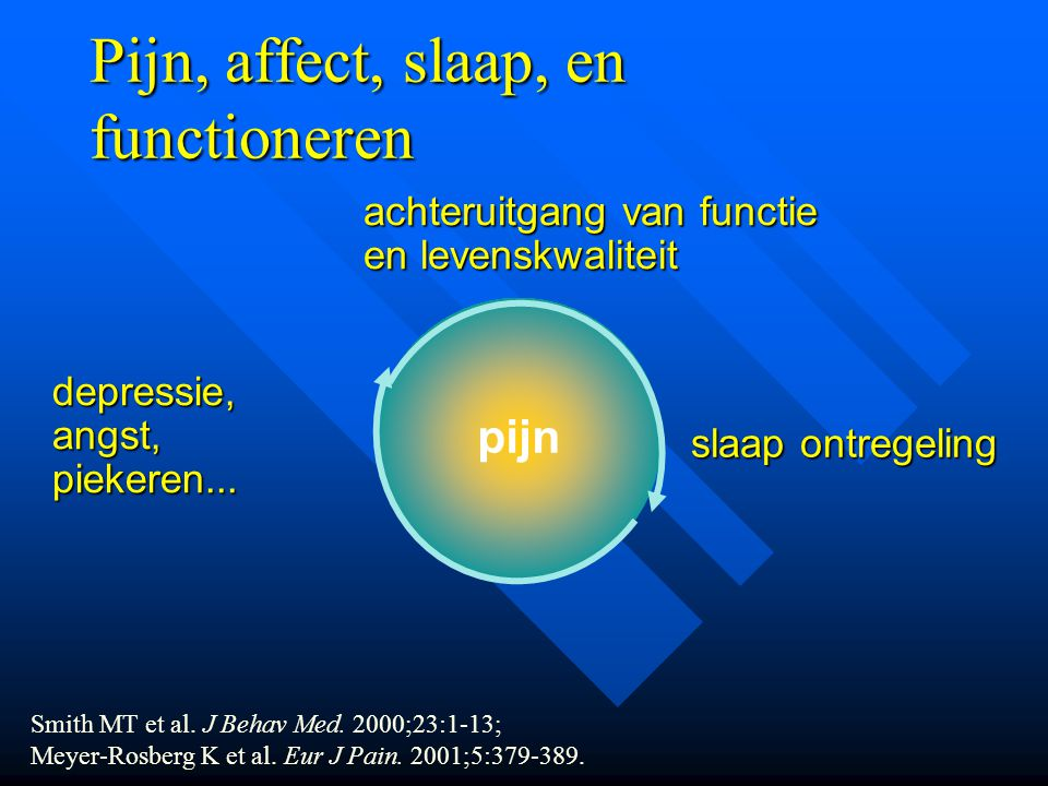Pijn, affect, slaap, en functioneren