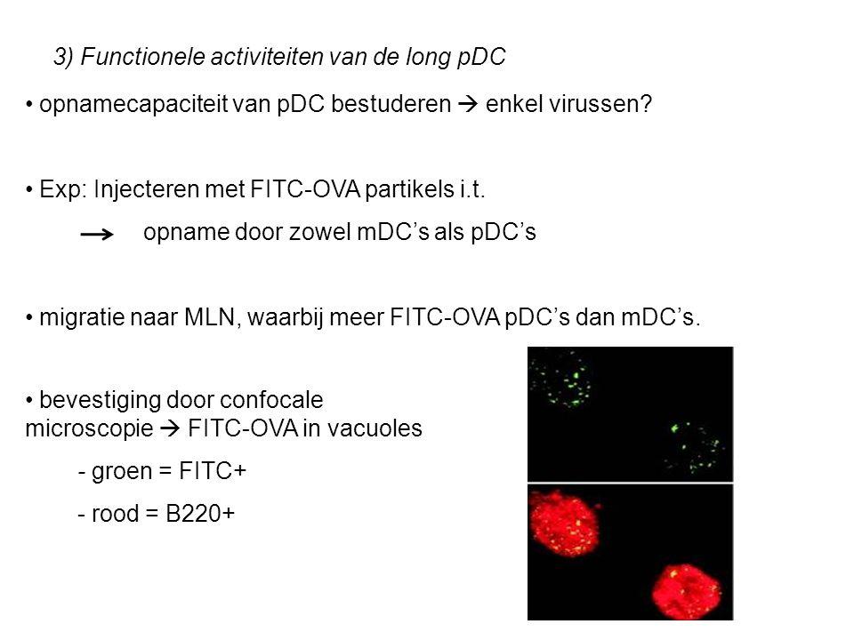 3) Functionele activiteiten van de long pDC