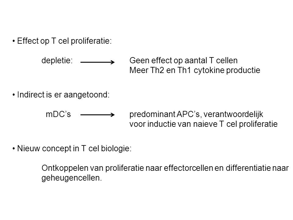 Effect op T cel proliferatie:. depletie: