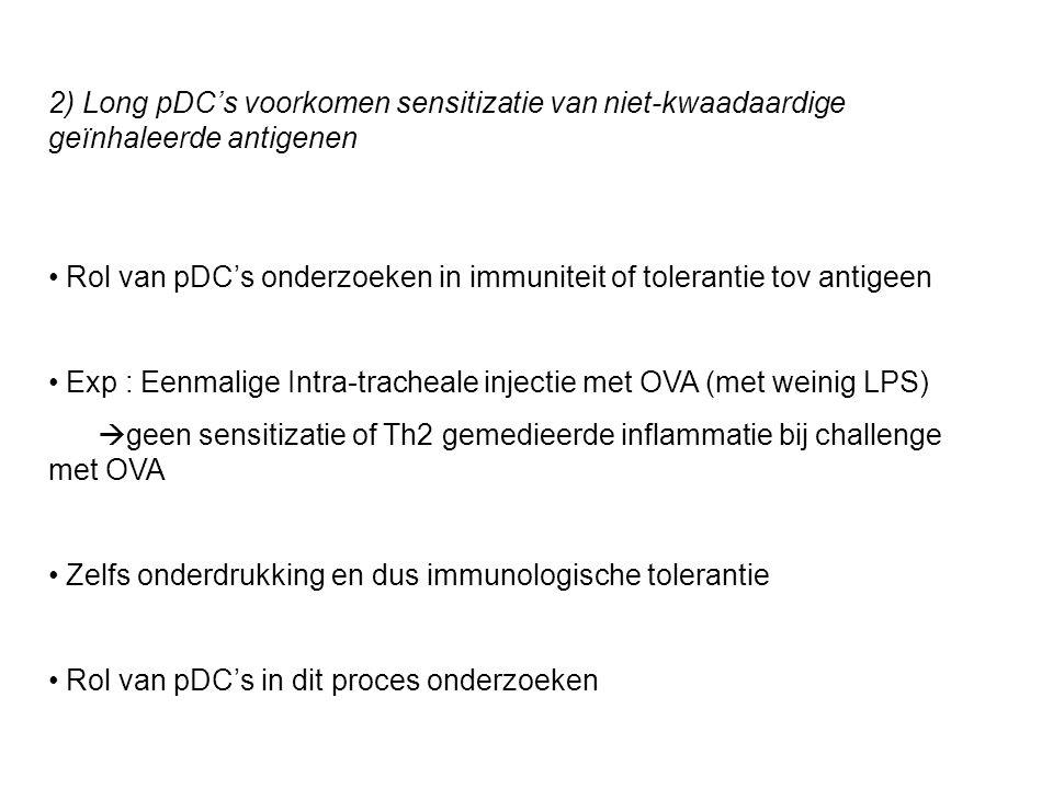 2) Long pDC's voorkomen sensitizatie van niet-kwaadaardige geïnhaleerde antigenen