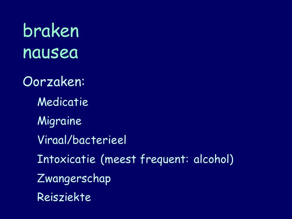 braken nausea Oorzaken: Medicatie Migraine Viraal/bacterieel