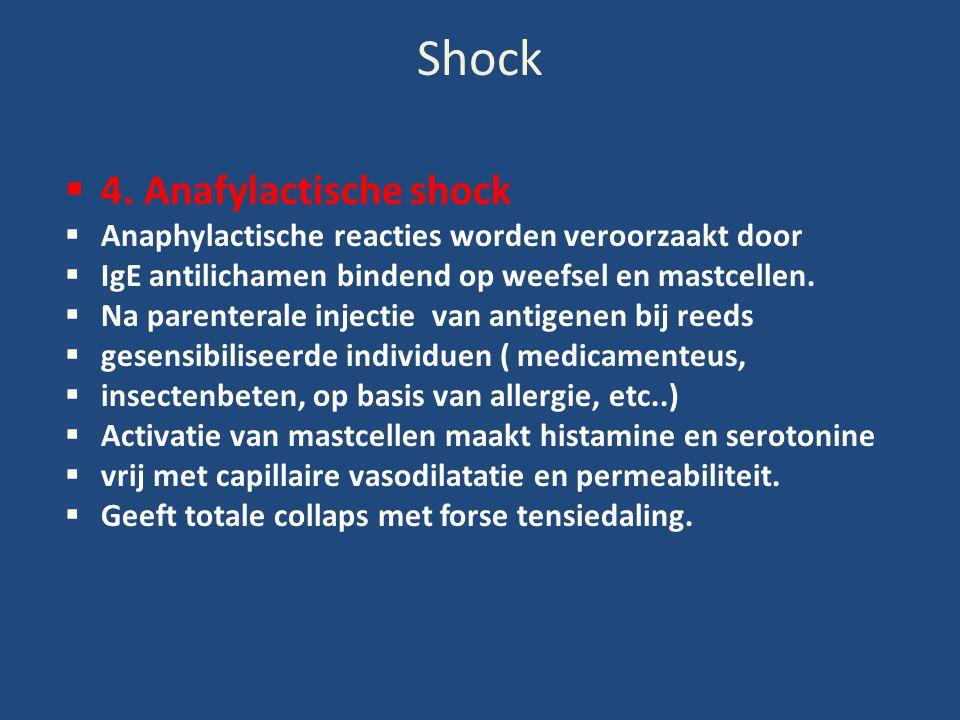Shock 4. Anafylactische shock
