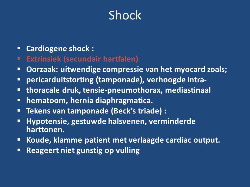 Shock Cardiogene shock : Extrinsiek (secundair hartfalen)
