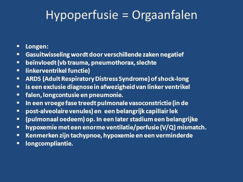 Hypoperfusie = Orgaanfalen
