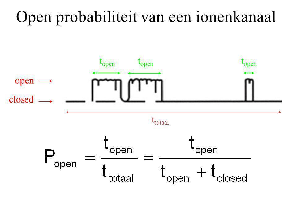 Open probabiliteit van een ionenkanaal