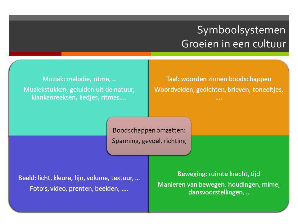 Symboolsystemen Groeien in een cultuur