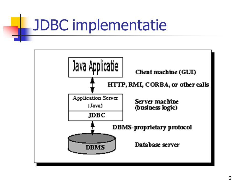 JDBC implementatie