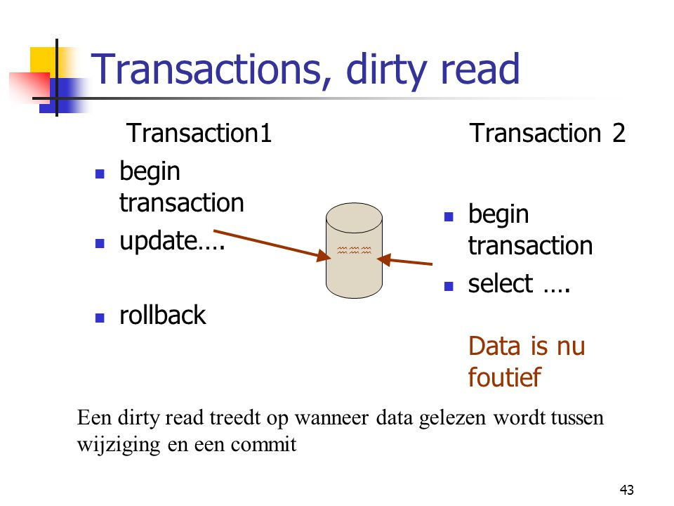 Transactions, dirty read