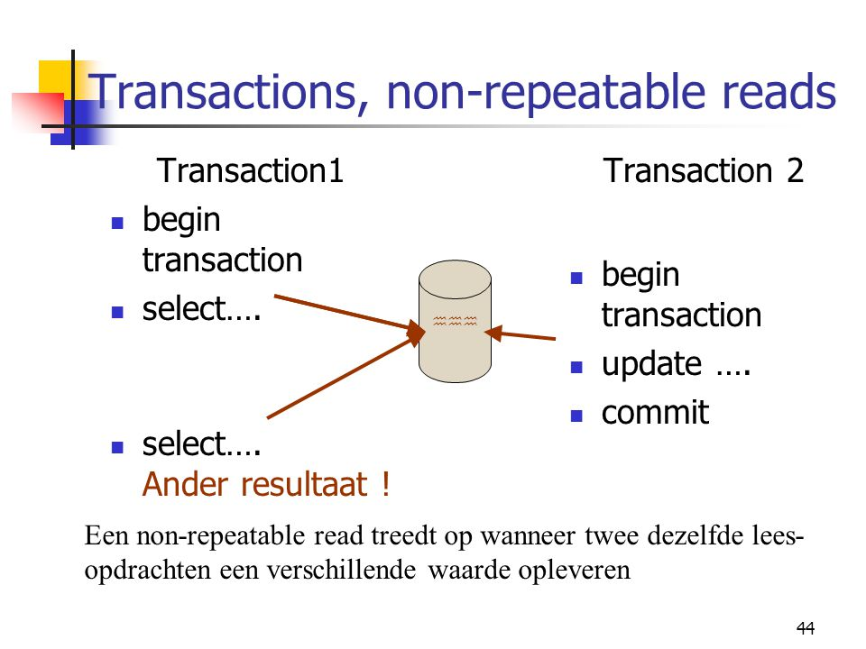 Transactions, non-repeatable reads