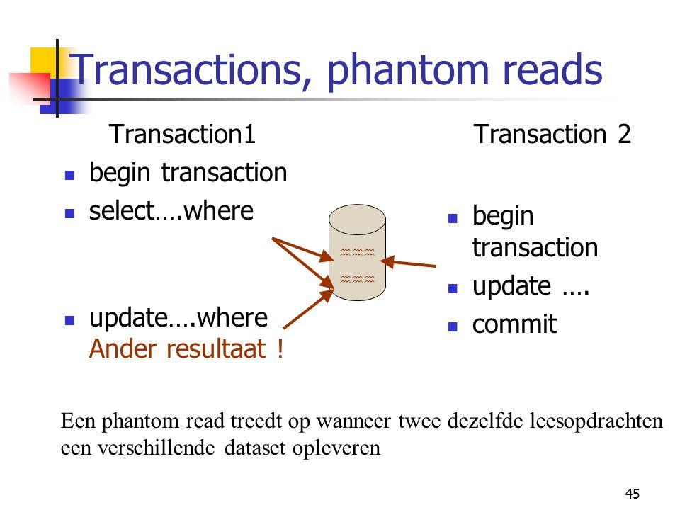 Transactions, phantom reads