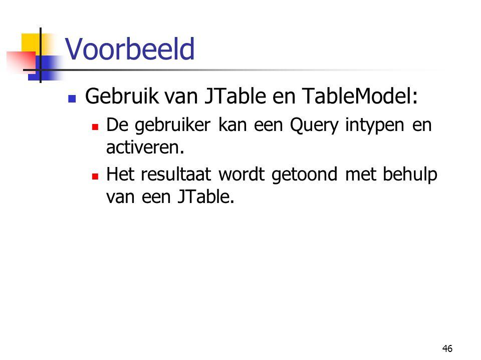 Voorbeeld Gebruik van JTable en TableModel: