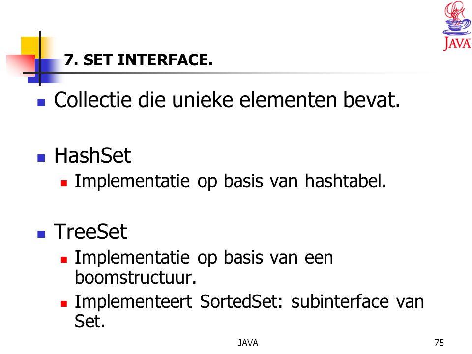 Collectie die unieke elementen bevat. HashSet