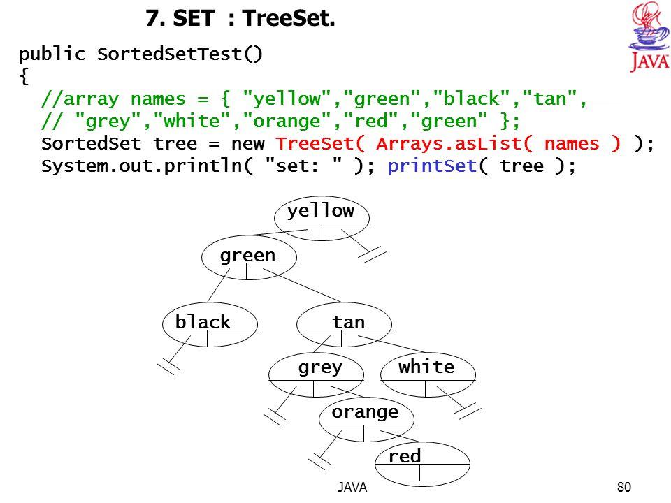 7. SET : TreeSet. public SortedSetTest() {