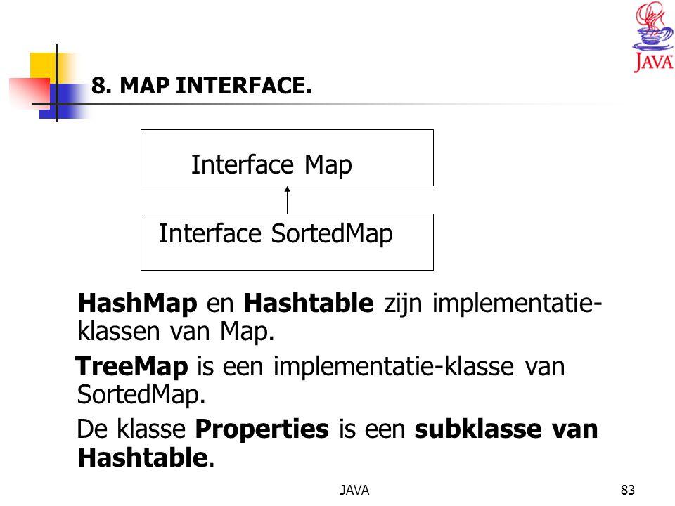 HashMap en Hashtable zijn implementatie-klassen van Map.