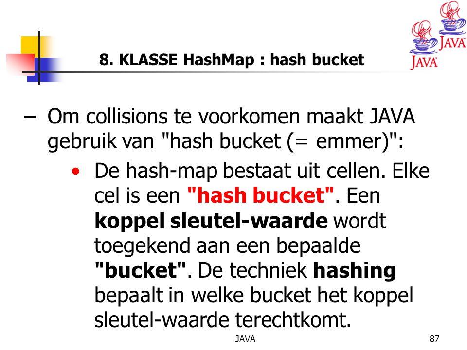 8. KLASSE HashMap : hash bucket