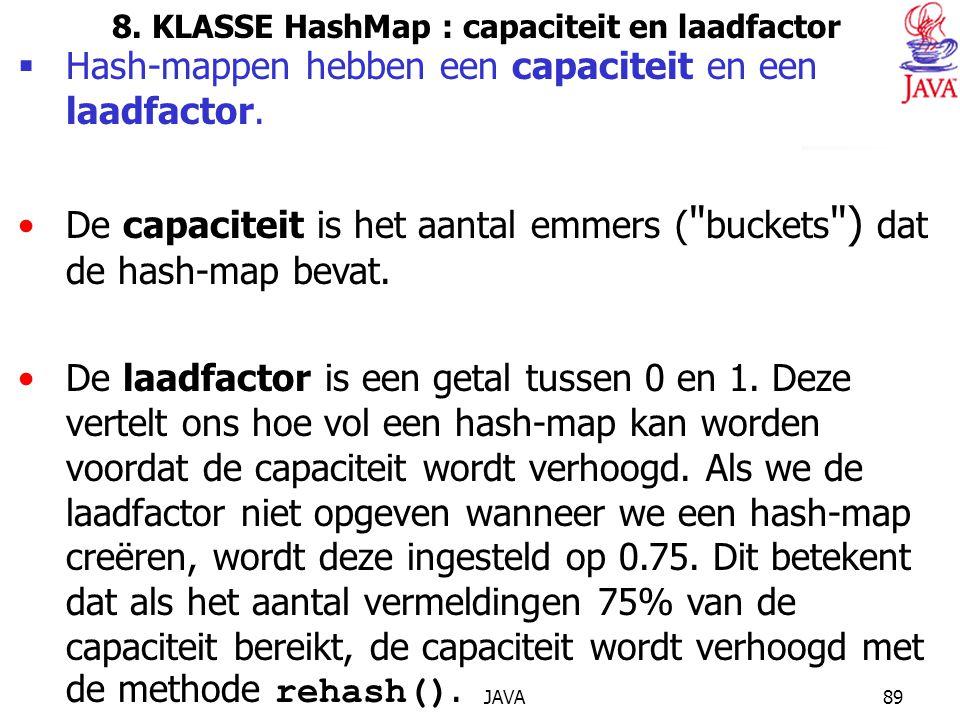8. KLASSE HashMap : capaciteit en laadfactor