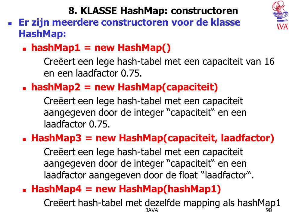 8. KLASSE HashMap: constructoren