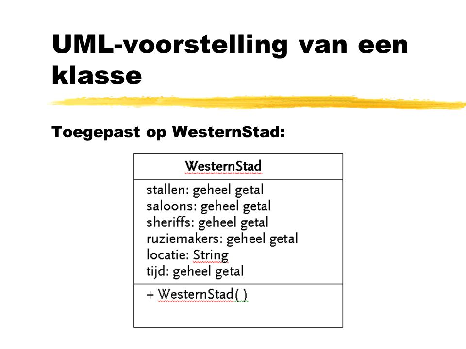 UML-voorstelling van een klasse