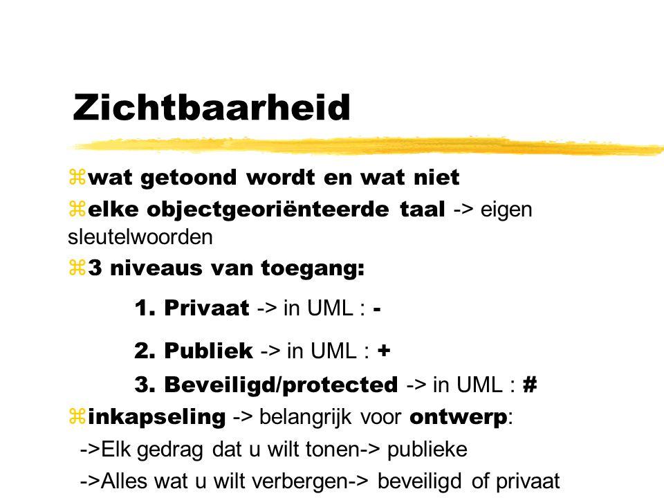 Zichtbaarheid 1. Privaat -> in UML : - 2. Publiek -> in UML : +