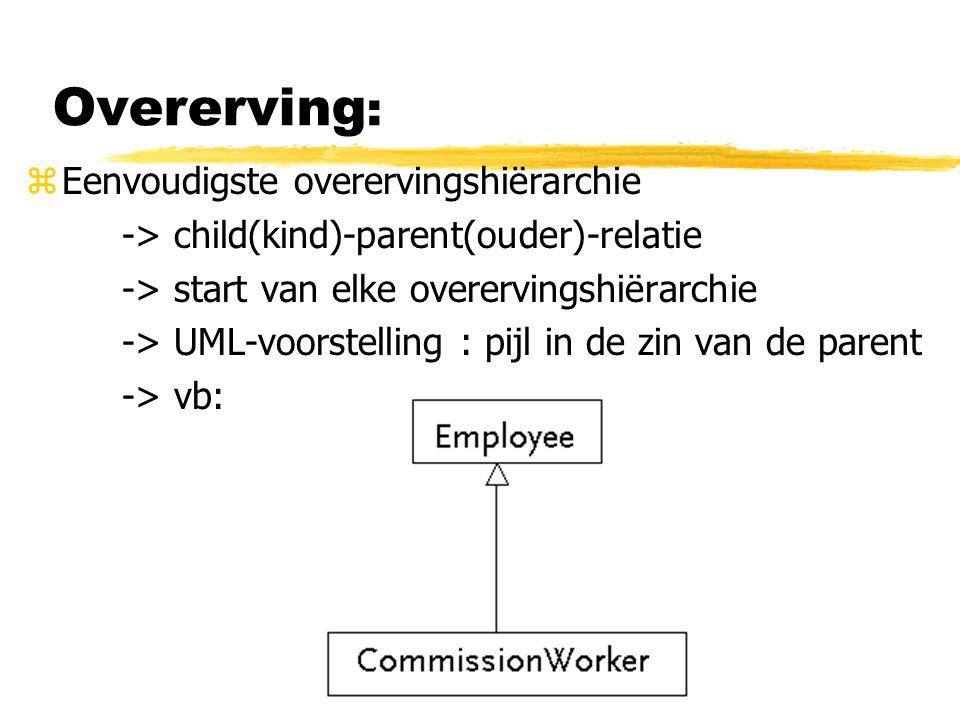 Overerving: Eenvoudigste overervingshiërarchie