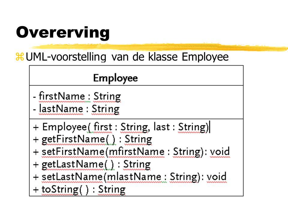 Overerving UML-voorstelling van de klasse Employee