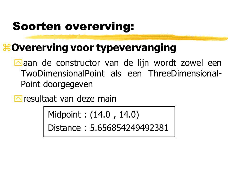 Soorten overerving: Overerving voor typevervanging