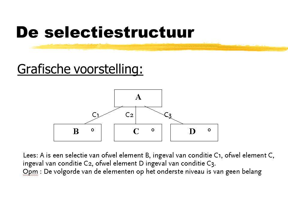 De selectiestructuur Grafische voorstelling: