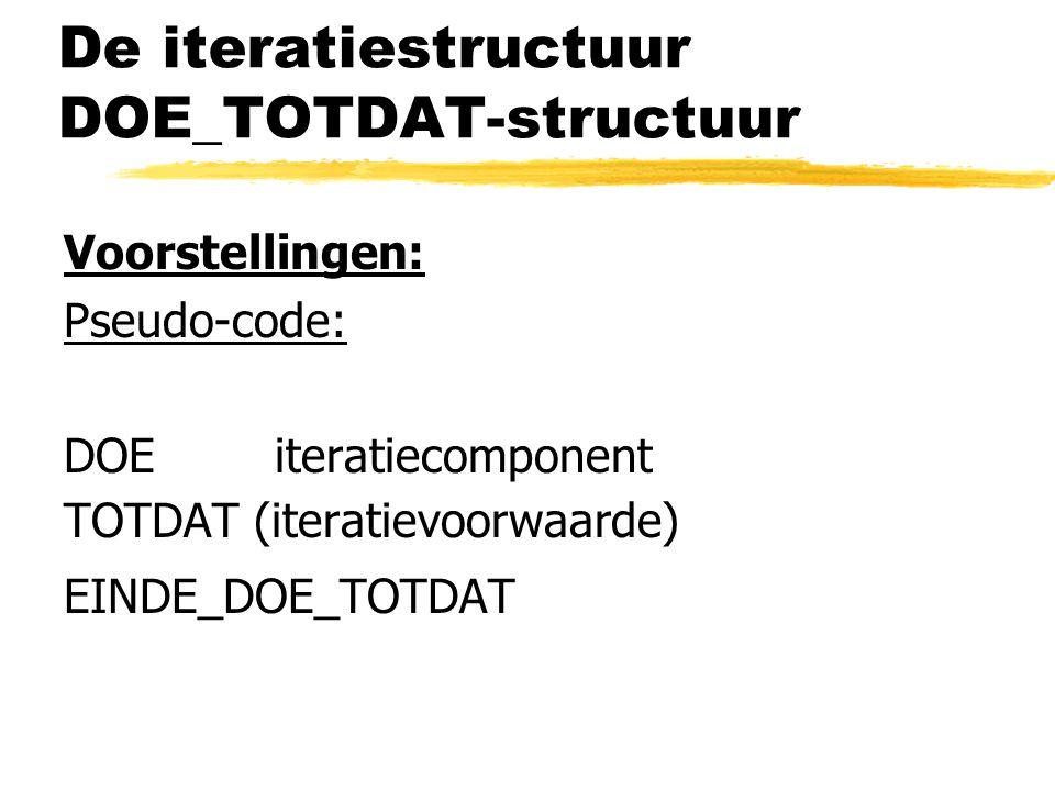 De iteratiestructuur DOE_TOTDAT-structuur