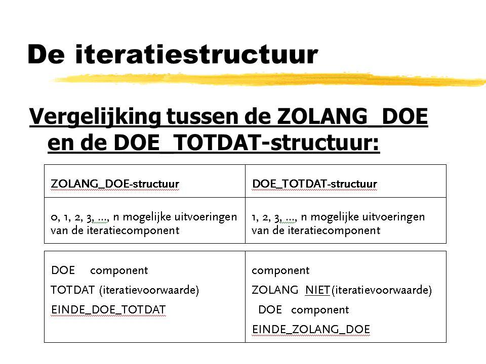 De iteratiestructuur Vergelijking tussen de ZOLANG_DOE en de DOE_TOTDAT-structuur: