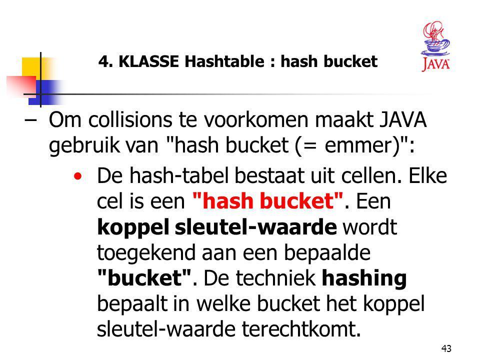 4. KLASSE Hashtable : hash bucket