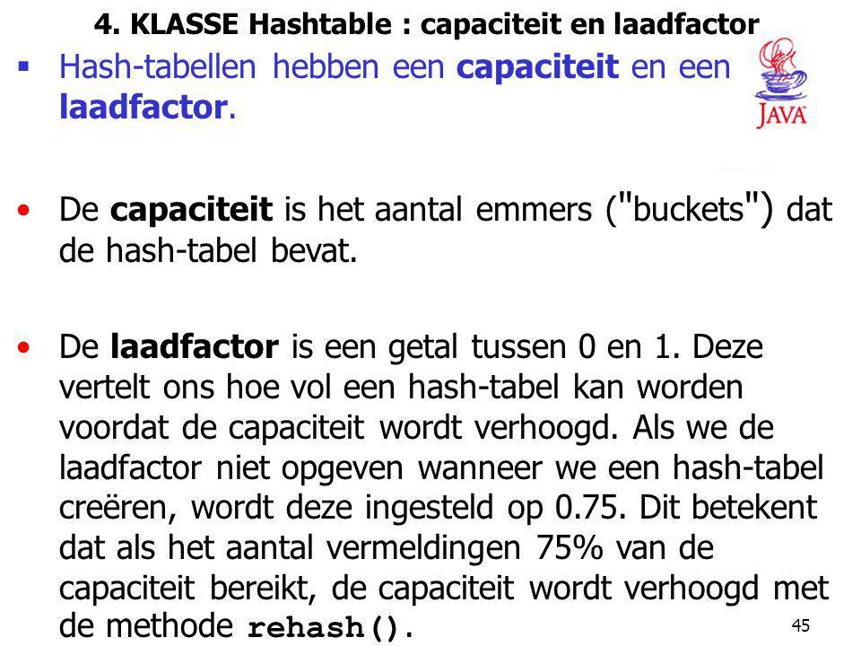 4. KLASSE Hashtable : capaciteit en laadfactor