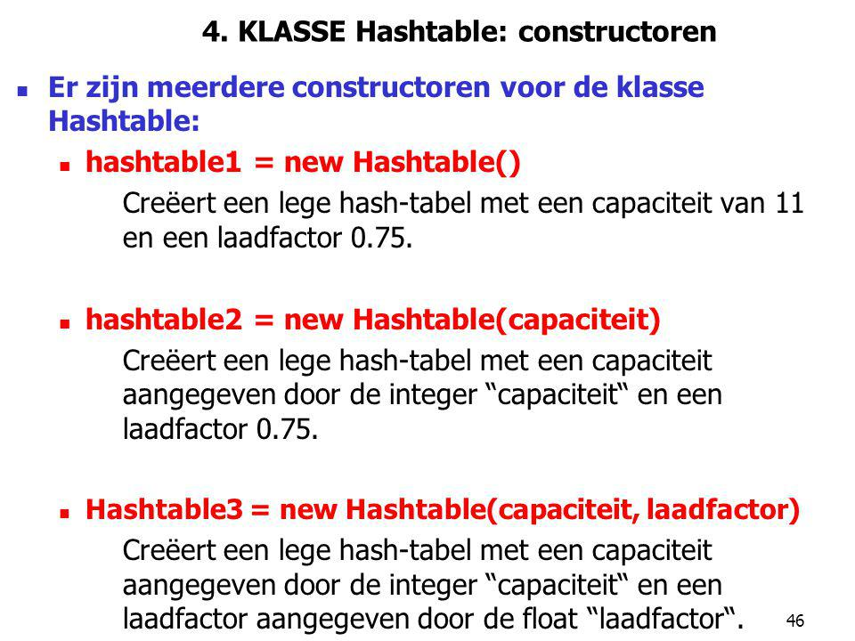 4. KLASSE Hashtable: constructoren