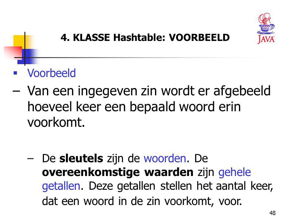 4. KLASSE Hashtable: VOORBEELD