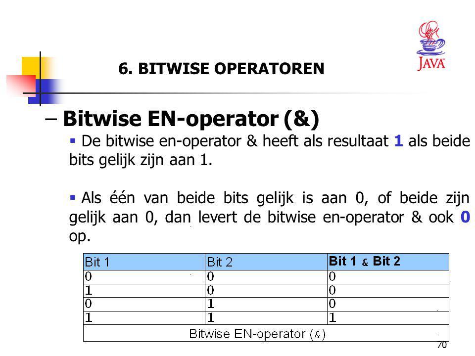 Bitwise EN-operator (&)