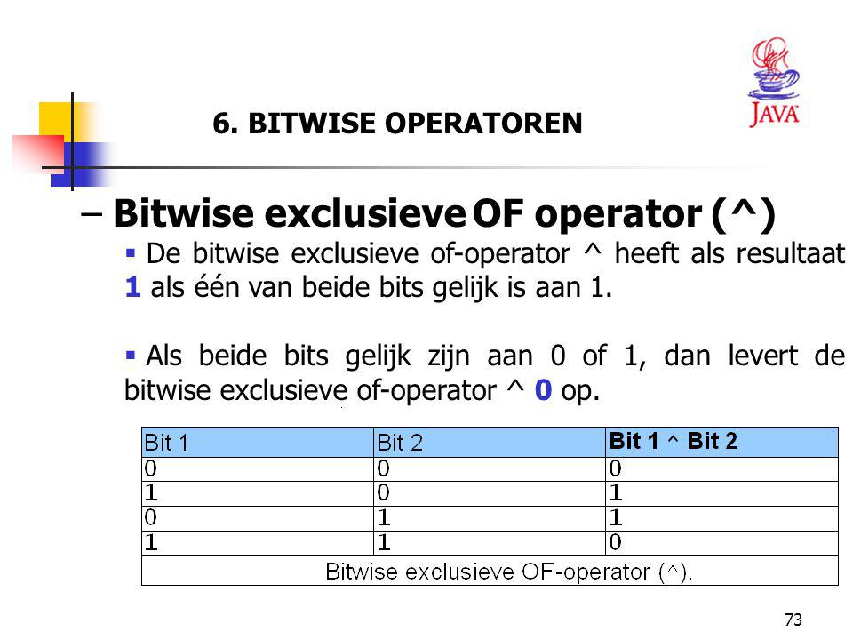 Bitwise exclusieve OF operator (^)