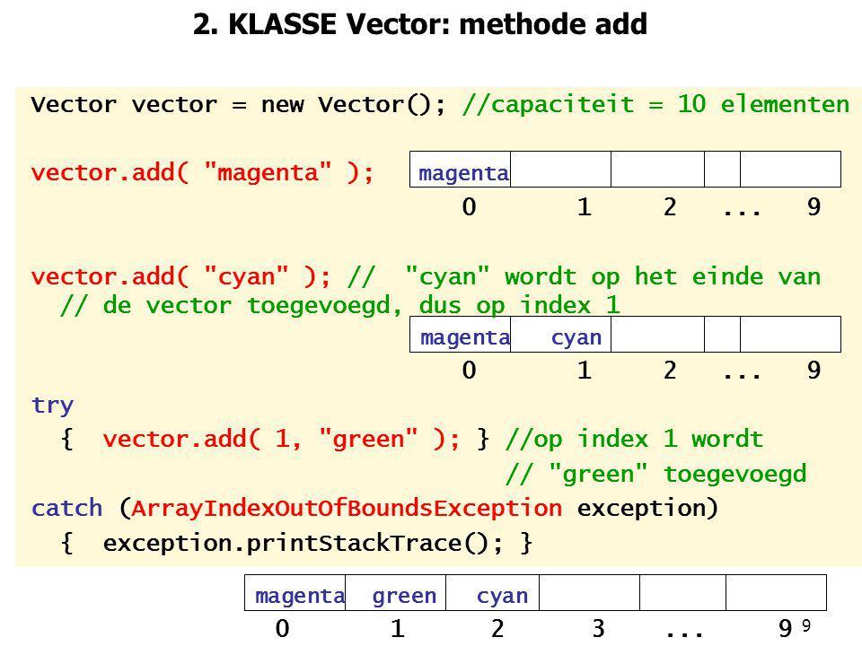 2. KLASSE Vector: methode add
