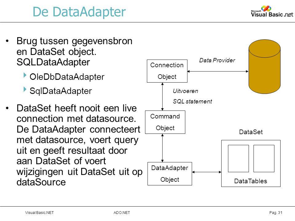 De DataAdapter Brug tussen gegevensbron en DataSet object. SQLDataAdapter. OleDbDataAdapter. SqlDataAdapter.