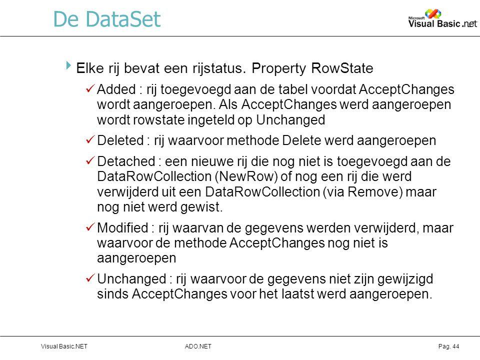 De DataSet Elke rij bevat een rijstatus. Property RowState